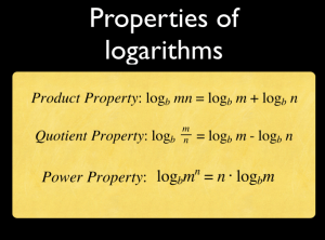 Properties of logs slide