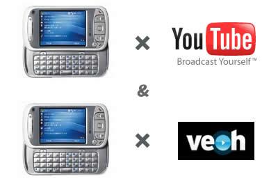 youtube_veoh.jpg