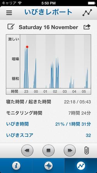 【無料セールアプリ】いびきラボ (SnoreLab)(6/9UP)#iphone