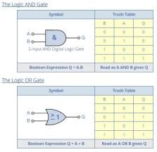 logic_gates