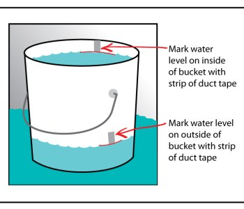 Bucket Leak test for Above Ground Pool