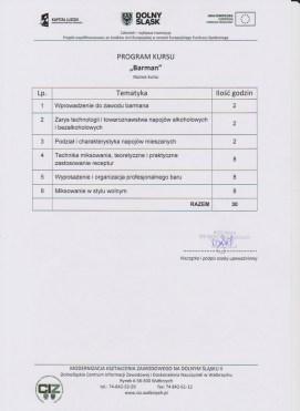 articles_CIZ_kurs_barmanski_Certyfikat1
