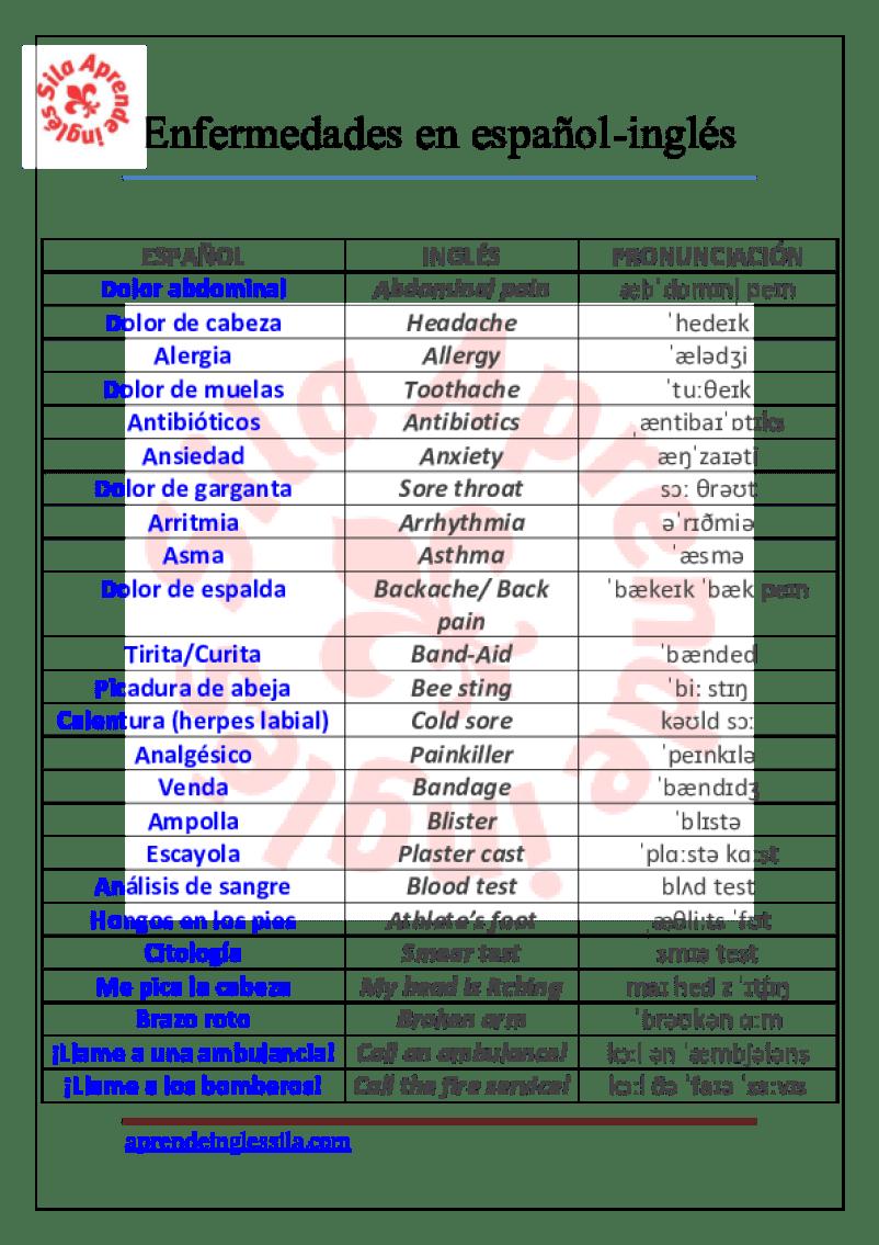 PDF) Enfermedades en ingles | Rocio pacheco - Academia.edu