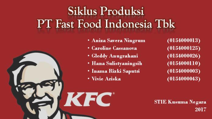 Ppt Presentasi Siklus Produksi Pada Pt Fastfood Indonesia Tbk Inama Rizki Saputri Academia Edu
