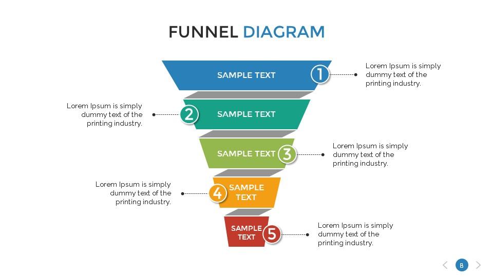 Funnel Diagram Presentation Template By Sananik