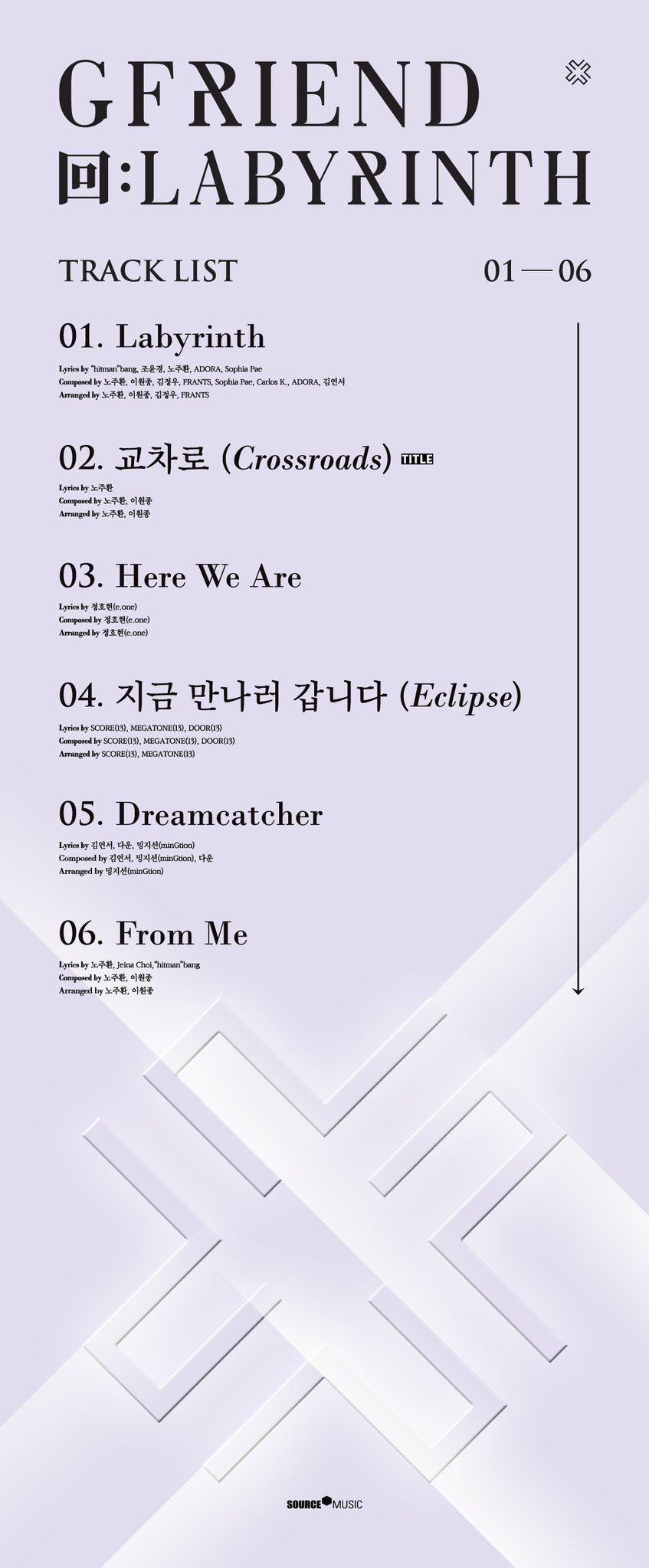 Update Gfriend Unveils Track List For New Mini Album