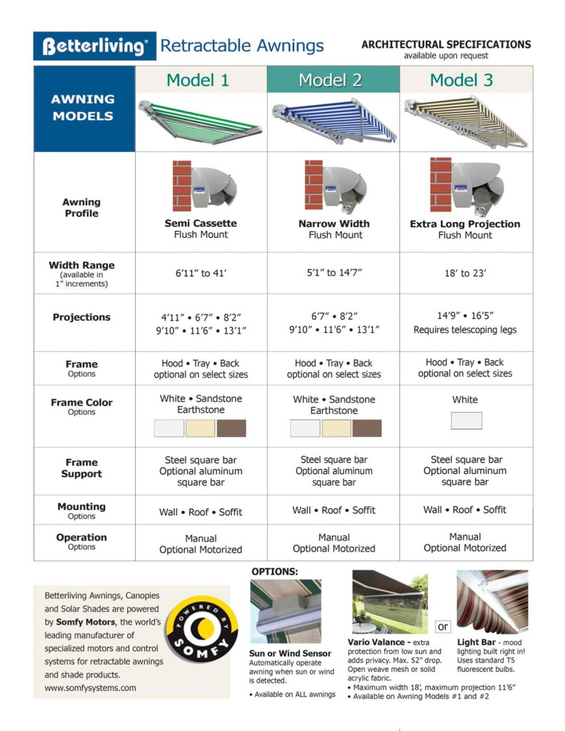 Awning and Shade Specs