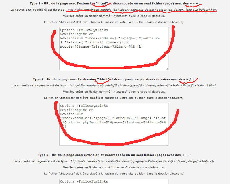 Rewriting URL, Créer de courte urls pour un bon référencement