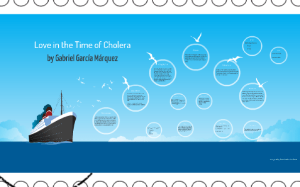 Love in the Time of Cholera by Gabe Montoya on Prezi