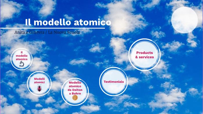 Il Modello Atomico By Classe1 Campanini On Prezi Next