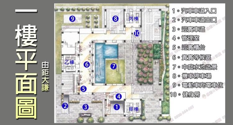 由鉅大謙社區 介紹 一樓公設平面圖