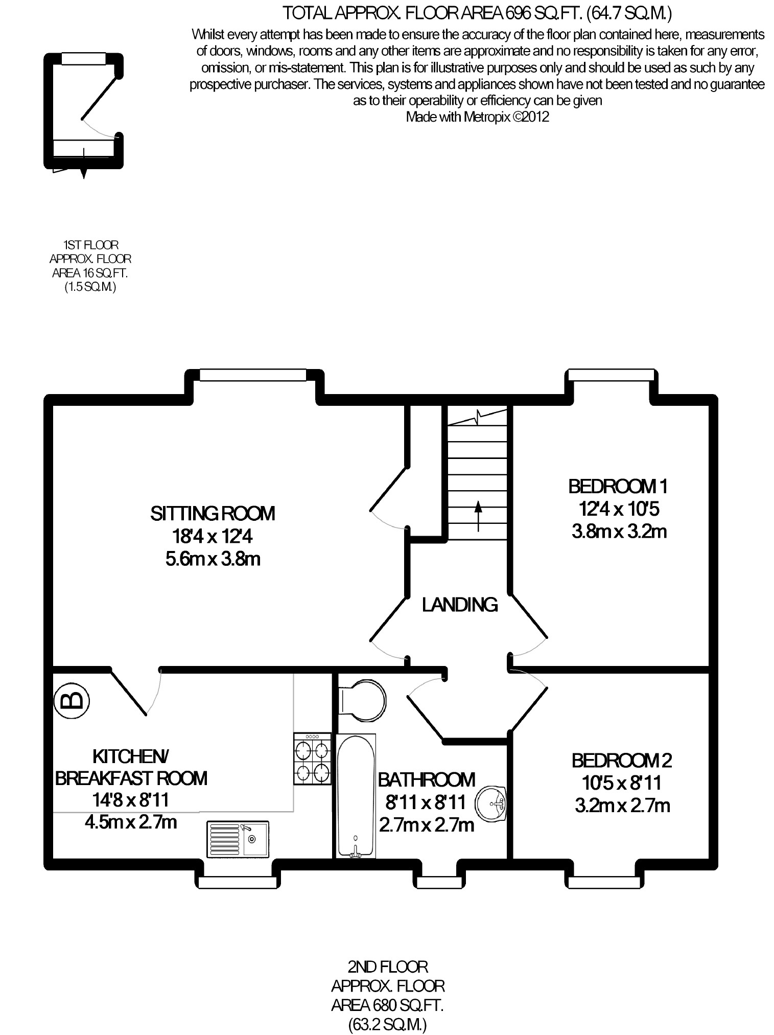 Property In Whitefield Lodge New Milton Uk Bh25