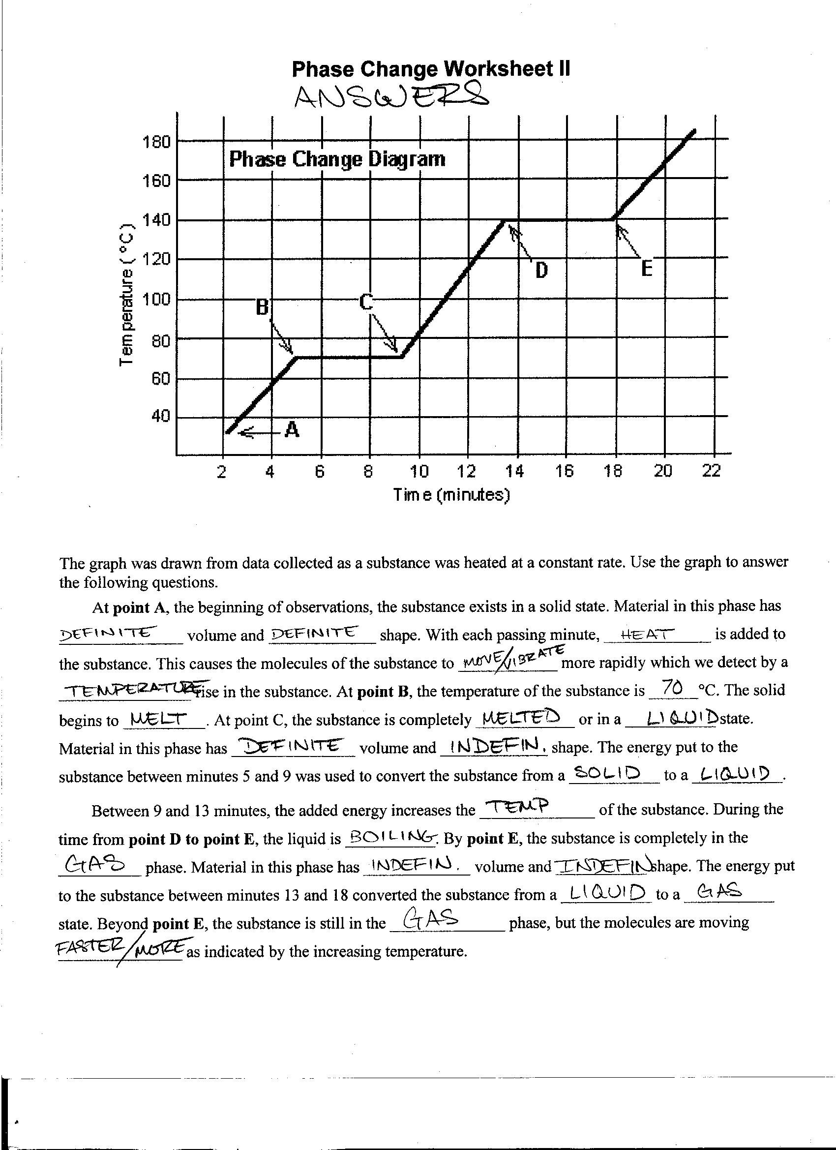 Phase Diagram Worksheet Worksheets Ratchasima Printable Worksheets And Kids Activities
