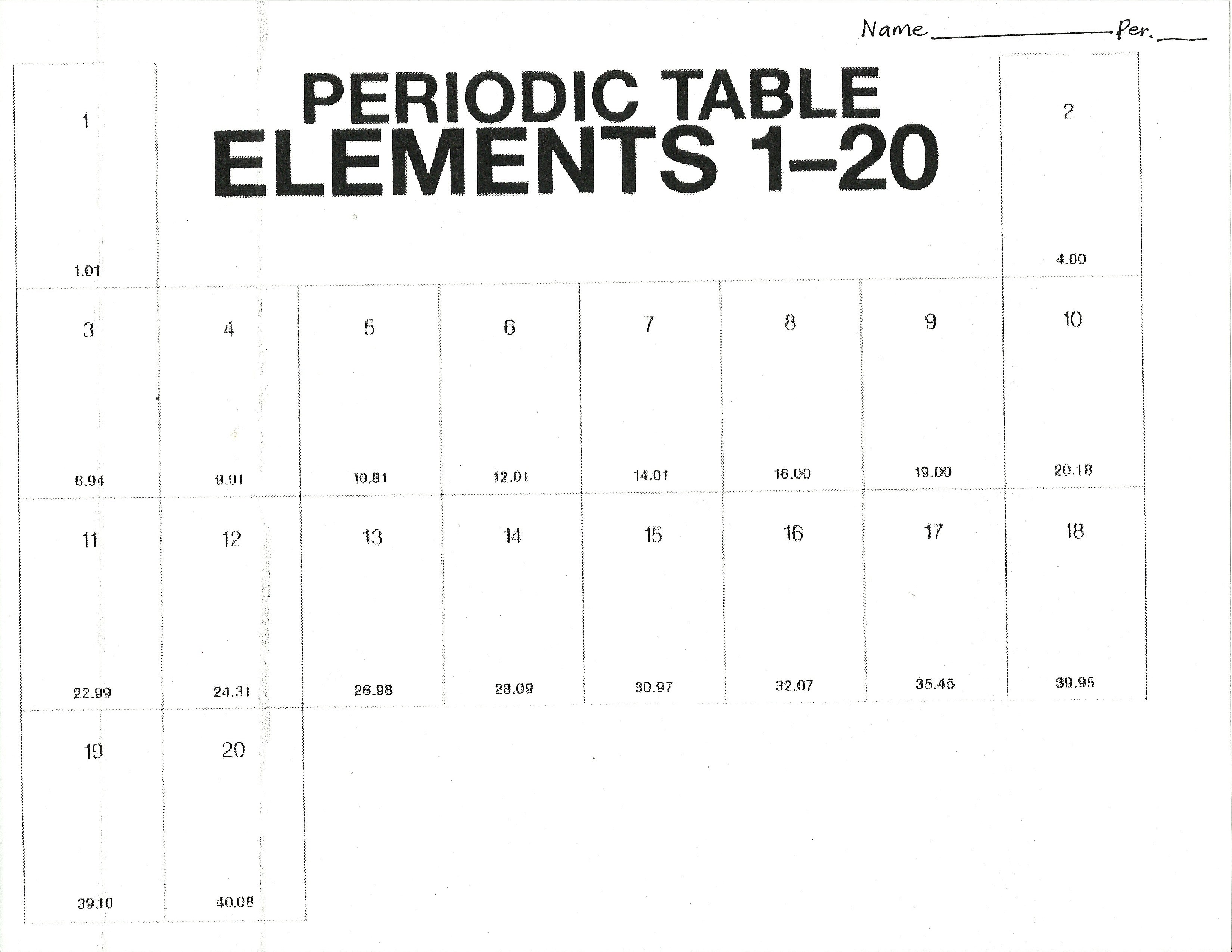Periodic Table First 20 Elements Quizlet