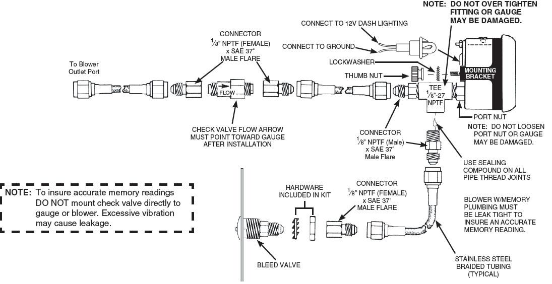 sunpro ammeter wiring diagram sunpro wiring diagrams cars sunpro temp gauge wiring diagram nilza net
