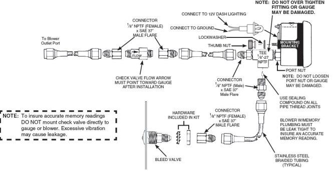 autometer fuel pressure gauge wiring diagram wiring diagram autometer oil pressure gauge wiring diagram
