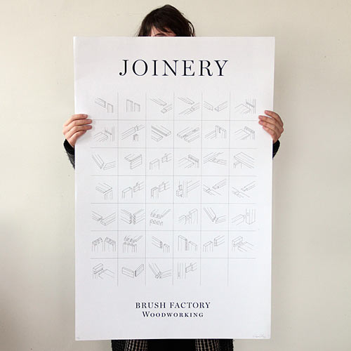 Joinery: A Poster by Brush Factory Design Studio in art Category