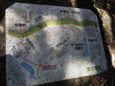 登山道案内看板