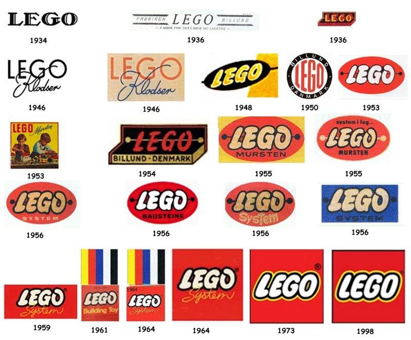 Lego Logo Lego Symbol Meaning History And Evolution