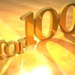List of Top 100 Careers -India - 100Careers.com