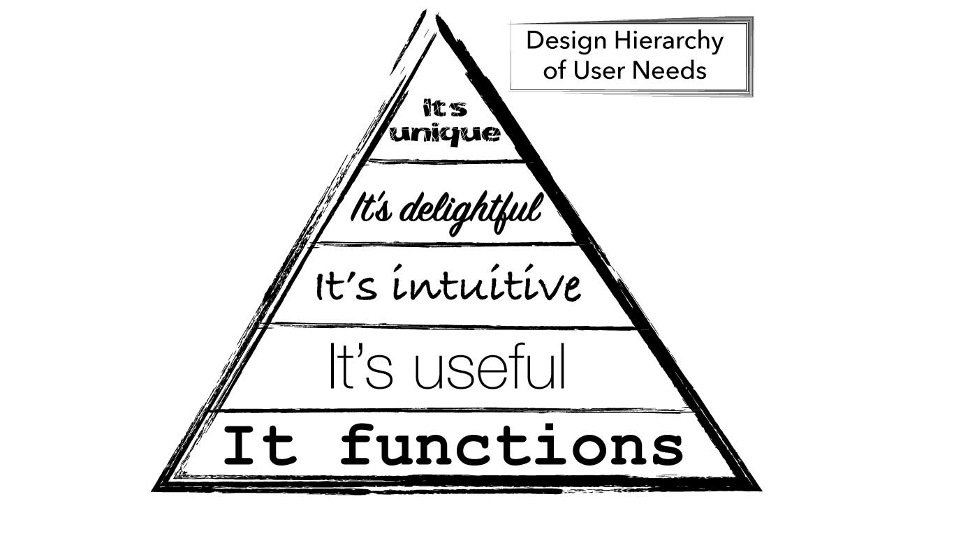 hierarchy-of-user-needs