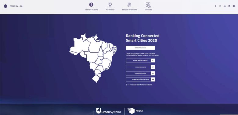 Ranking Connected Smart Cities 2020