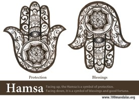 Hamsa Symbols