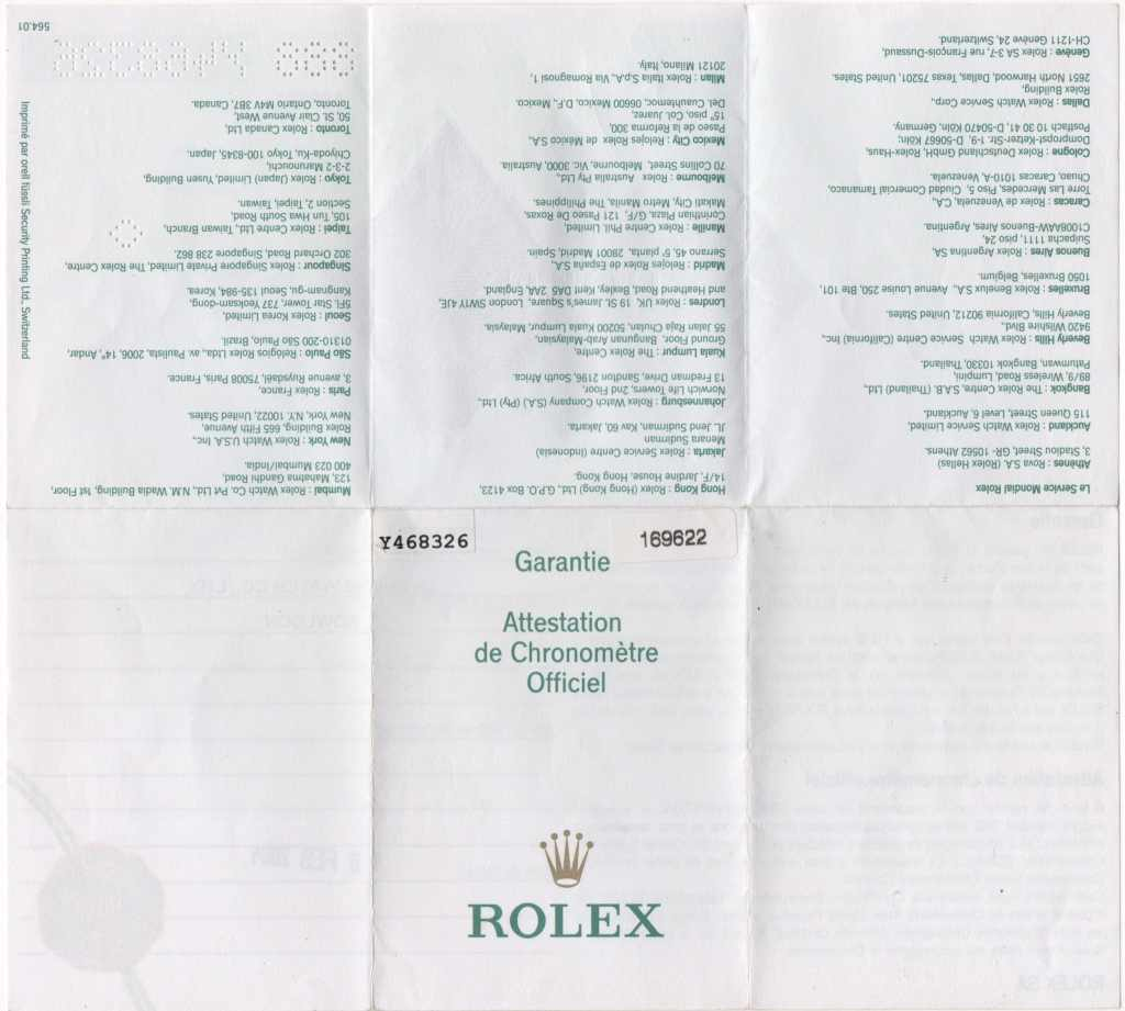 Die Rolex Codes