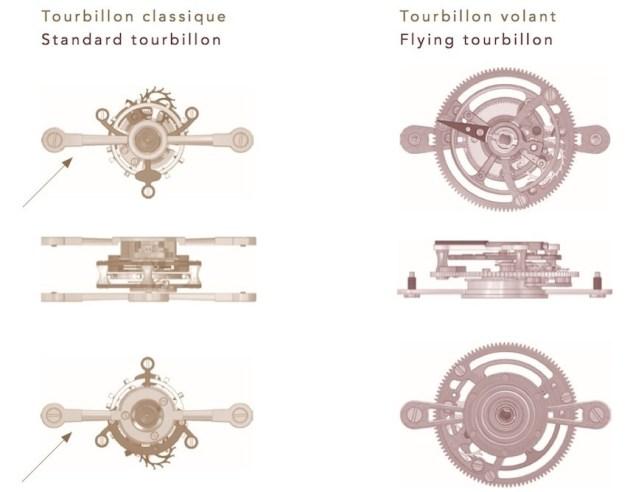 Parmigiani-Fleurier-Tonda-1950-Tourbillon-Ultra-Thin-1