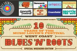 Even more added to 10th anniversary West Coast Blues 'n' Roots special weekend edition!