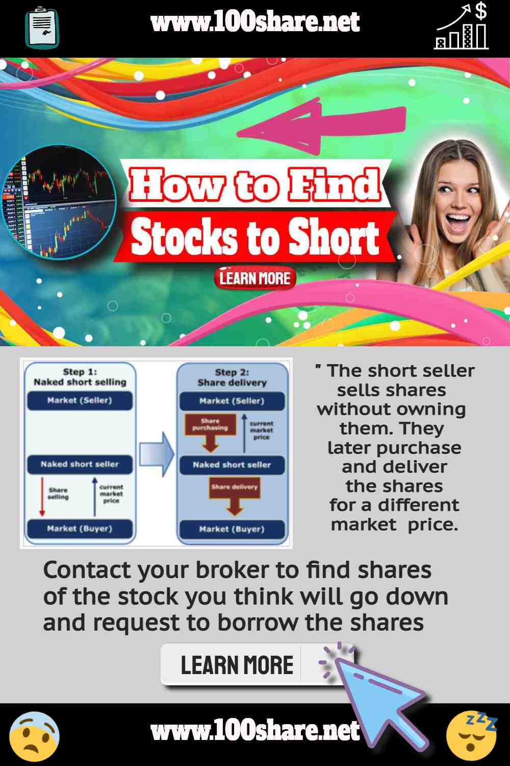 """Text on: """"How to find stocks to short""""."""