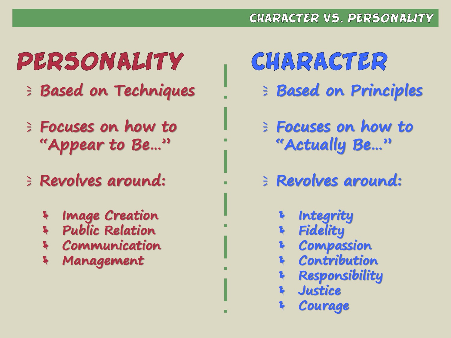 Character Versus Personality 100 Steps Mission
