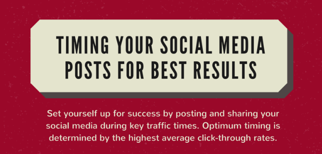 Timing your social media posts for best results