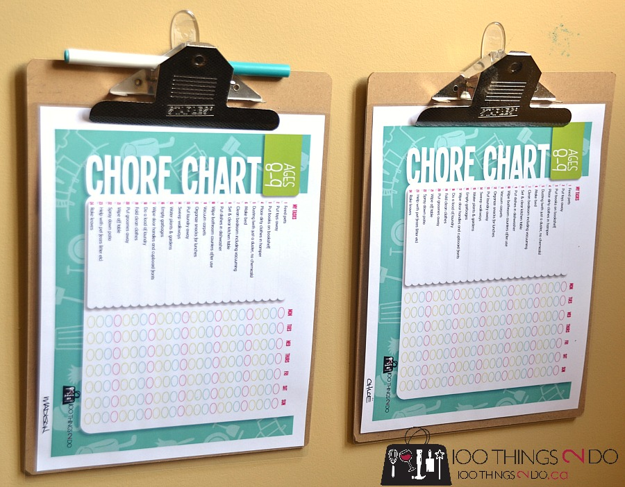 laminated, laminated crafts, laminated checklists, uses for a laminator, craft ideas worth laminating, organizing ideas worth laminating, chore charts