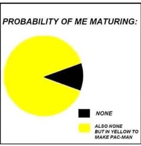 Probability of me maturing
