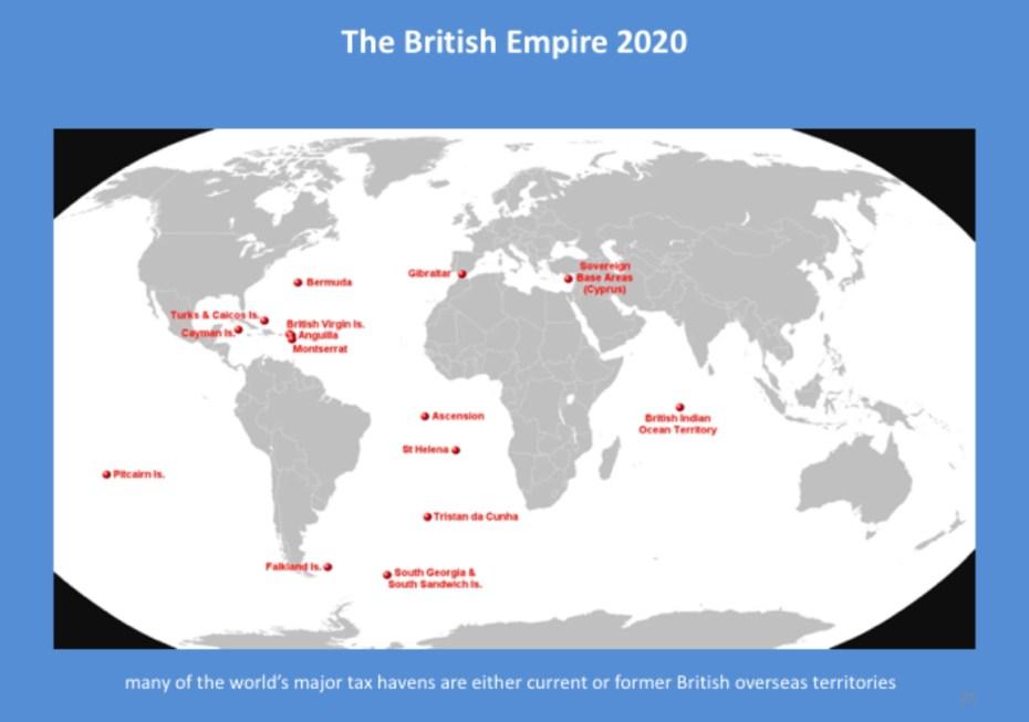 British Empire 2020