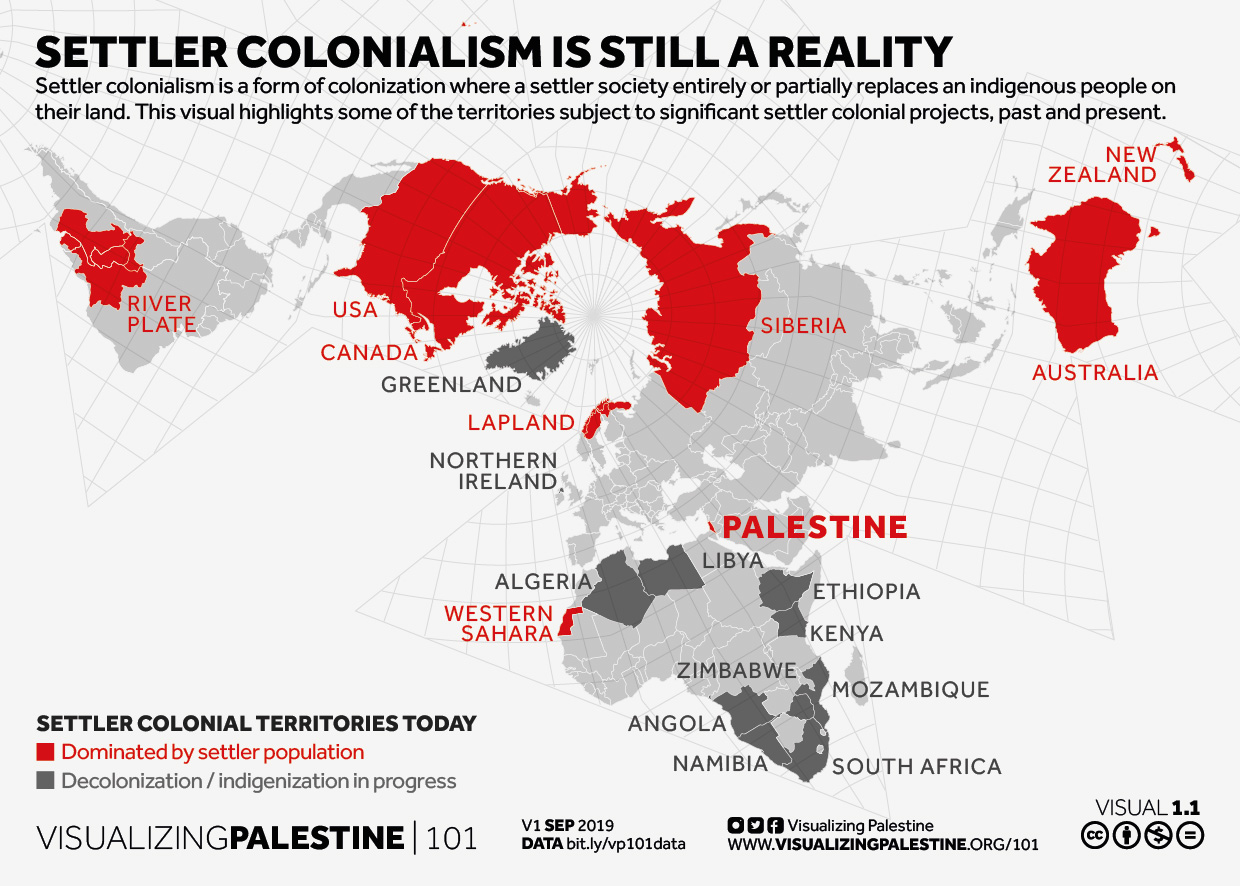 Settler colonialism is still a reality