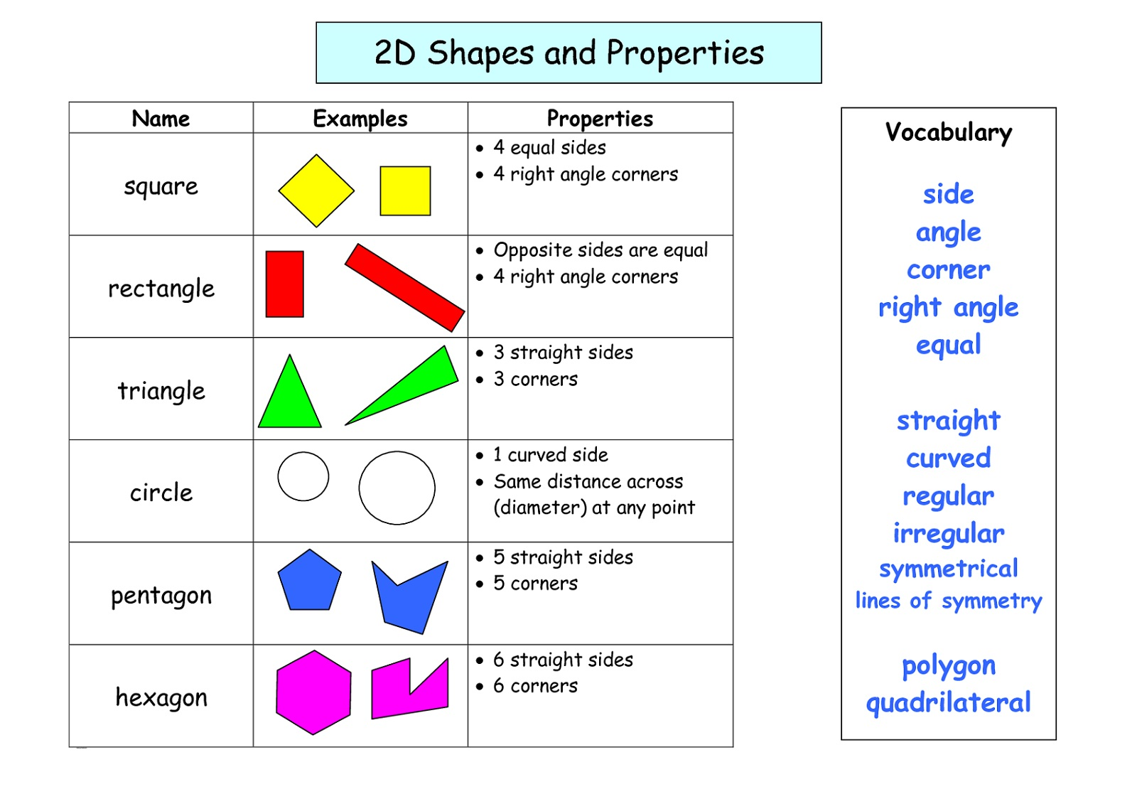 Printable Shapes And Sides Teaching Guides