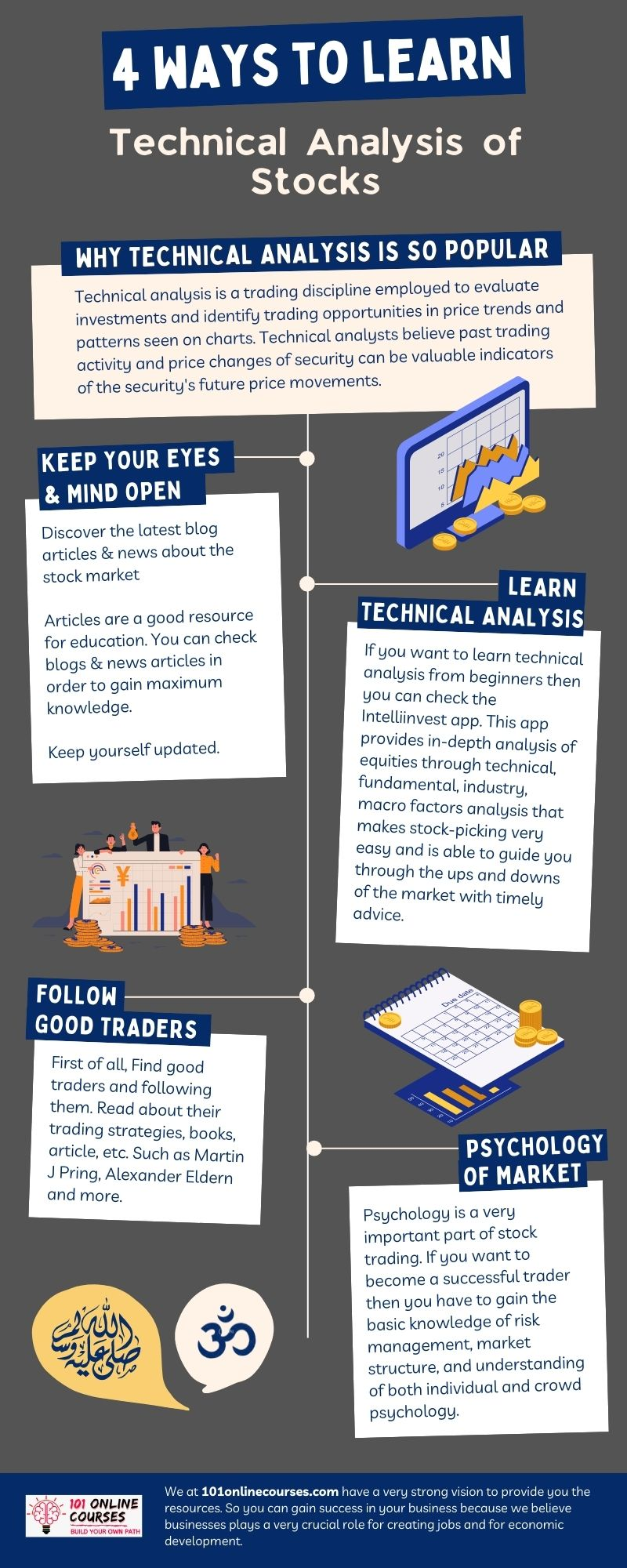 TECHNICAL Technical Analysis Courses with Certificate