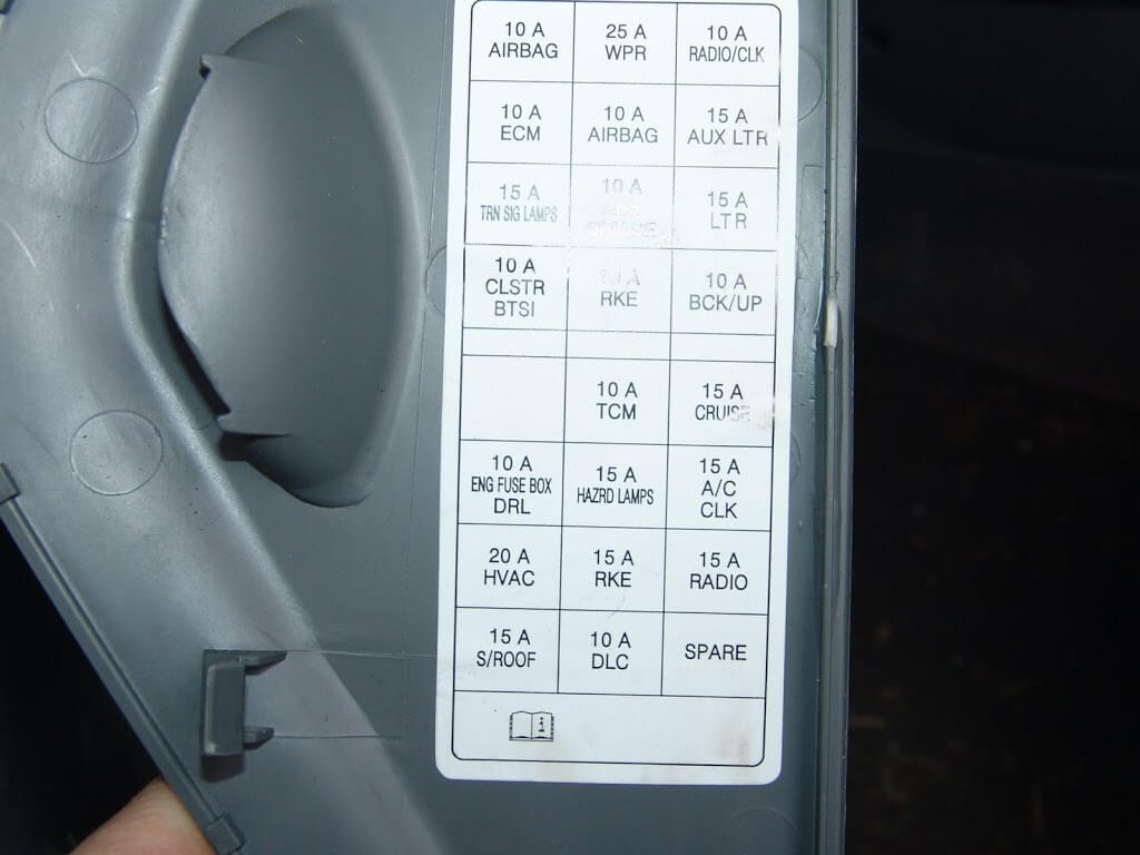 suzuki reno 2006 fuse box sparky s answers 2005 suzuki reno  harsh transmission shift  2005 suzuki reno  harsh transmission shift