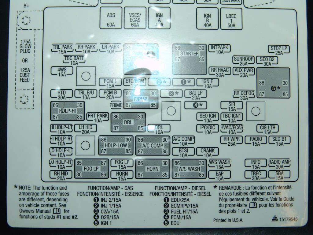sparky s answers 2005 chevrolet suburban instrument cluster does the troubling thing is all four are listed in the fuse box legend i checked the ipc dic fuse as shown below