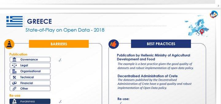 Αποτελέσματα εφαρμογής της νομοθεσίας για τα Ανοιχτά Δεδομένα Αποκεντρωμένης Διοίκησης Κρήτης