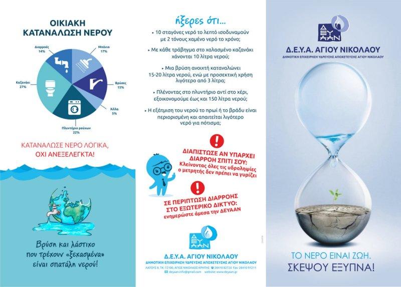 Φυλλάδιο για την οικονομία στο νερό από την ΔΕΥΑΑΝ