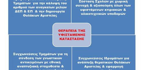 σχέδιο Αθηνά