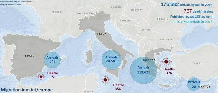 αφίξεις και θάνατοι στη Μεσόγειο