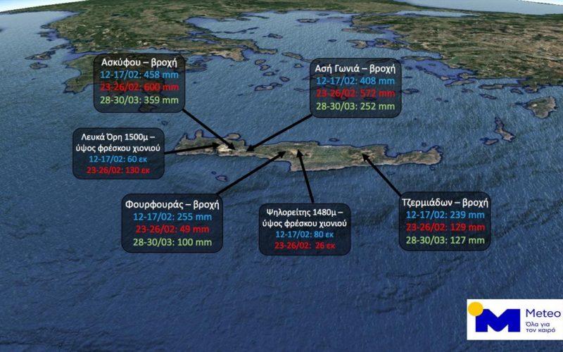 3 ισχυρές κακοκαιρίες μέσα σε 45 ημέρες στην Κρήτη