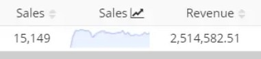Snapshot of Infant Optics DXR-8 high Sales on July 15 to August 15, 2019.