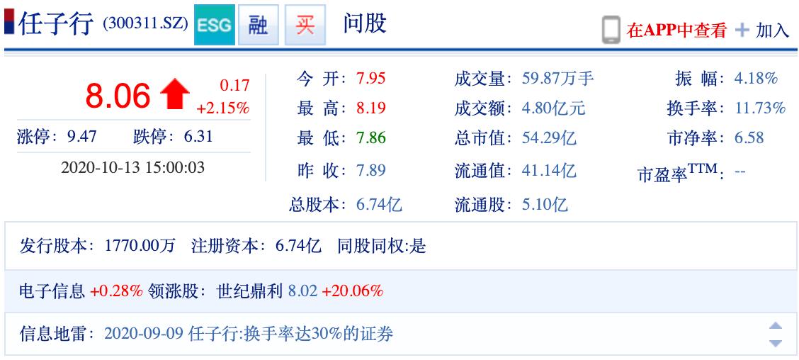 任子行(300311.SZ)