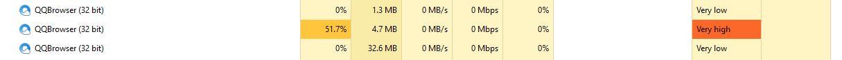 QQ浏览器关闭状态下进程