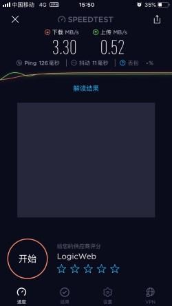 expressVPN iphone 4G japan tokyo-1 Speedtest 20190425